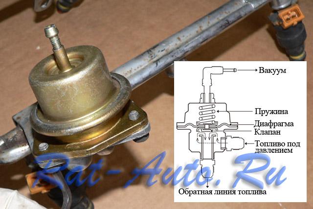 Фото №12 - регулятор давления топлива устройство ВАЗ 2110